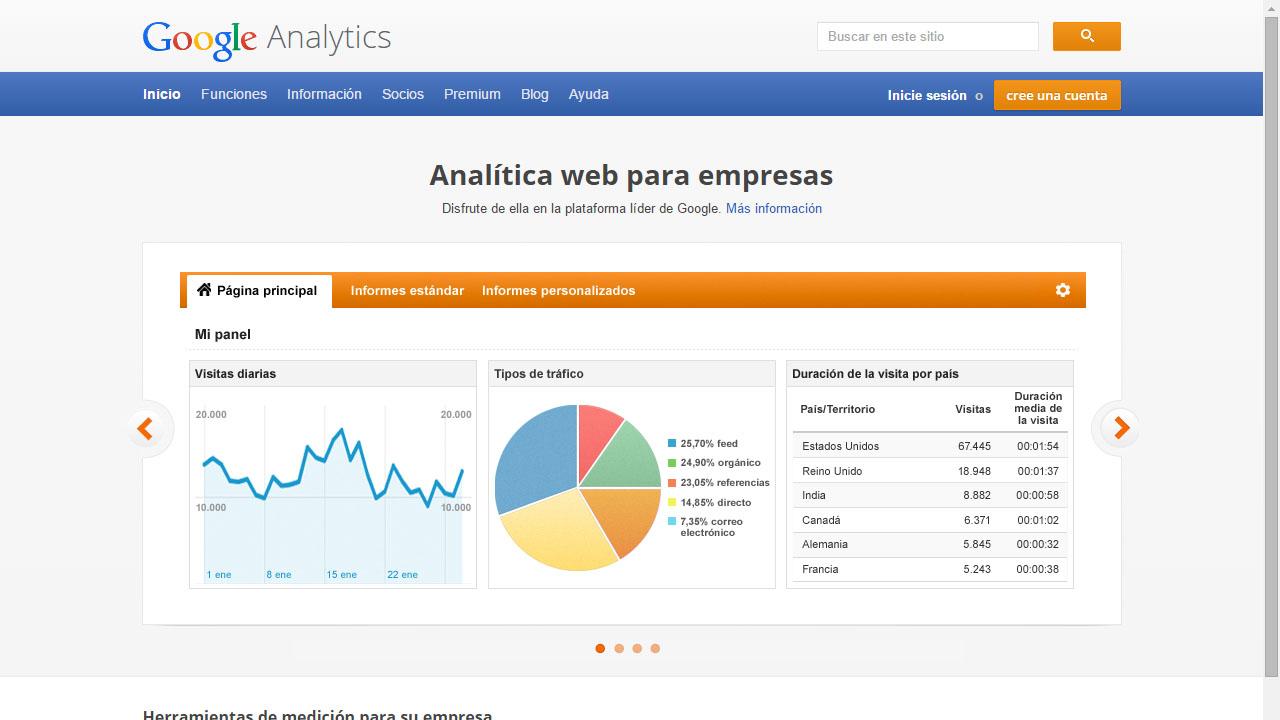 Estadísticas de tu web